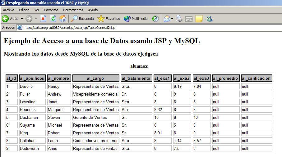 ejemplo jsp jdbc: